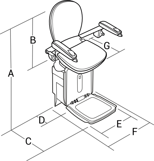 Treppenlift-Abmessungen