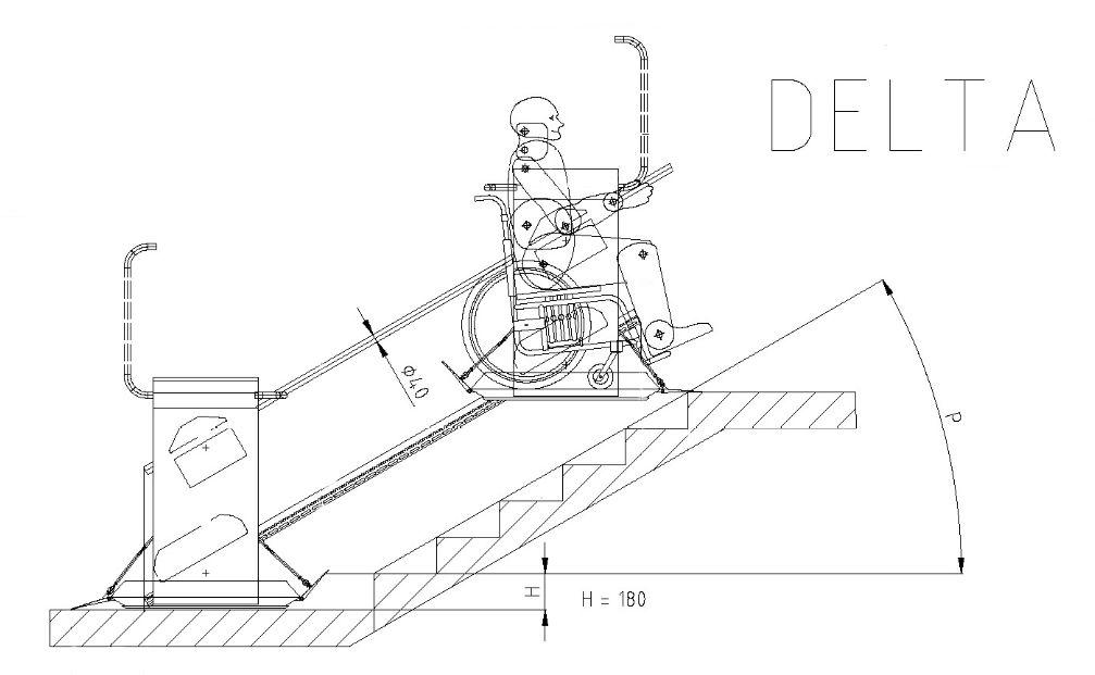 Technische Daten Acorn 130 Treppenlift